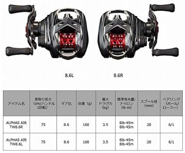20 アルファス AIR TW 8.6R/8.6Lスペック