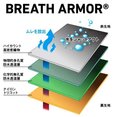耐久性に優れたダイワ独自のウェーダー専用4層構造防水透湿素材「ブレスアーマー」
