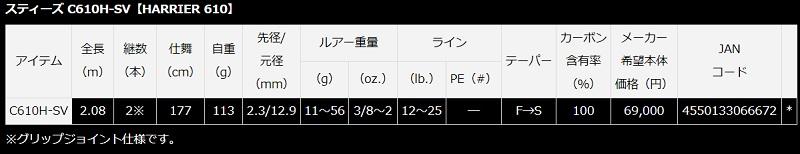 スティーズ C610H-SV【HARRIER 610】スペック