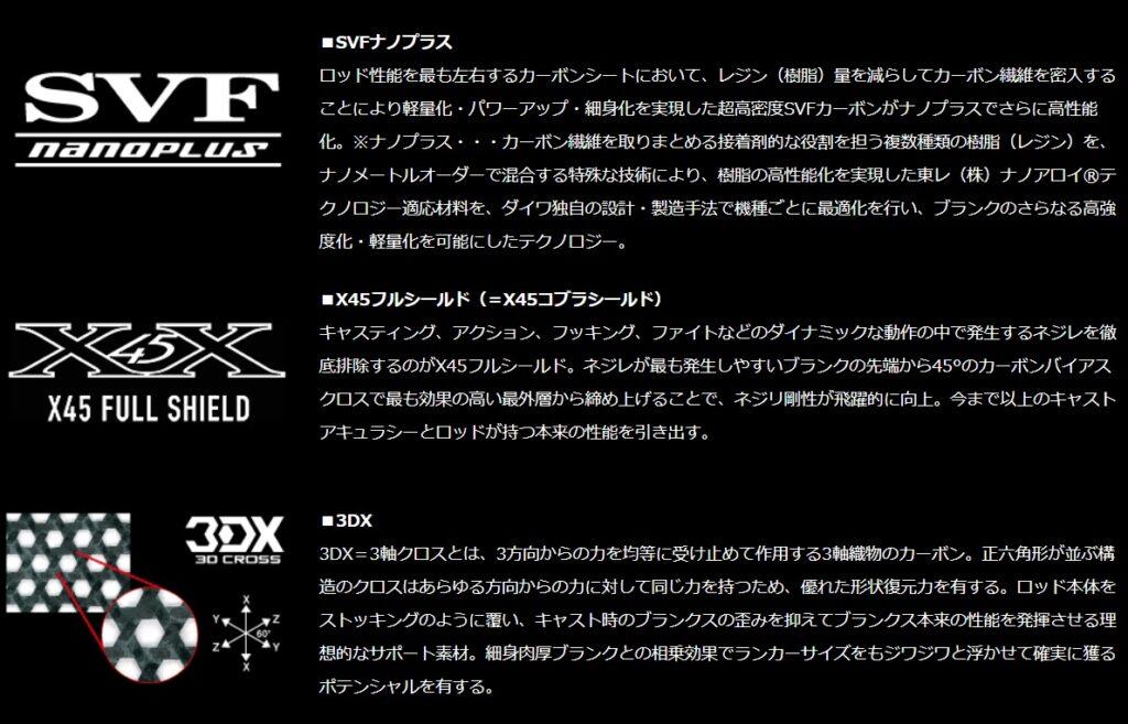21スティーズ C74MH+ トップガン スペック SVFナノプラス X45フルシールド(=X45コブラシールド)3DX エアセンサーシート