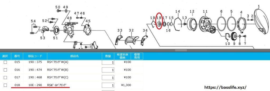 21アルファス SV TWパーツリストサイドカバー内のベアリング部品コード